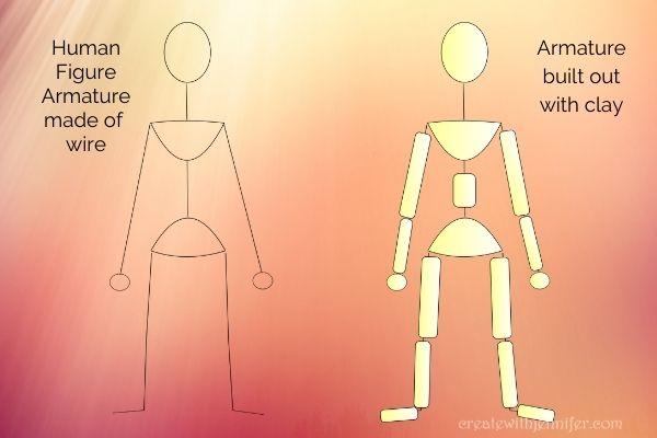 extended armature diagram